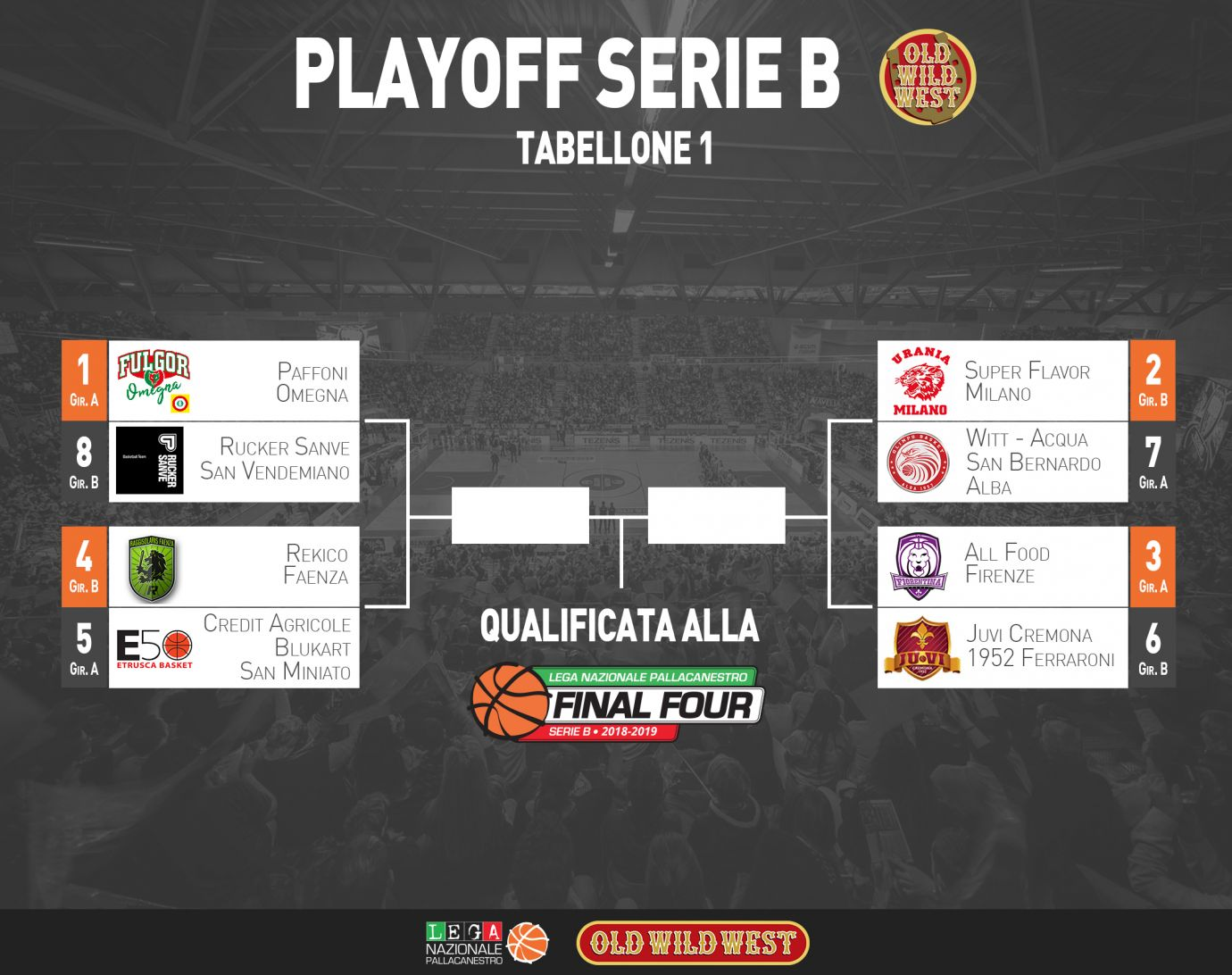 Calendario Play Off Serie B.Playoff Serie B Tabellone 1 Lega Nazionale Pallacanestro
